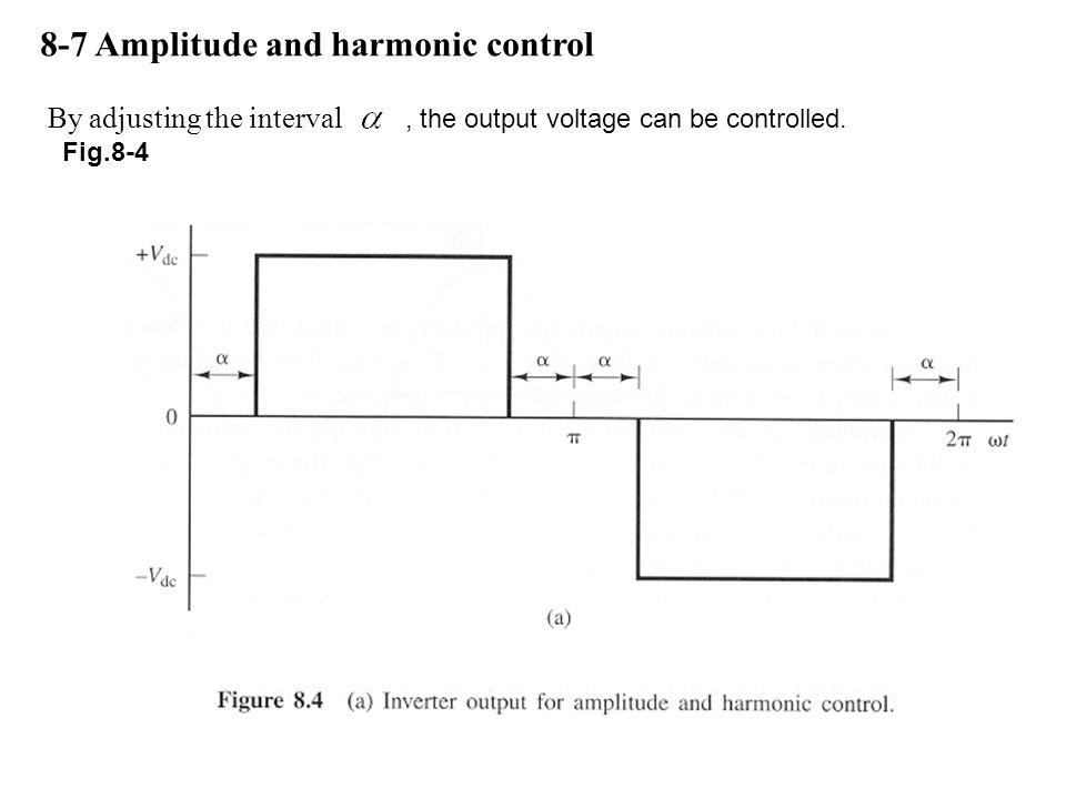 8-7 Amplitude and harmonic control