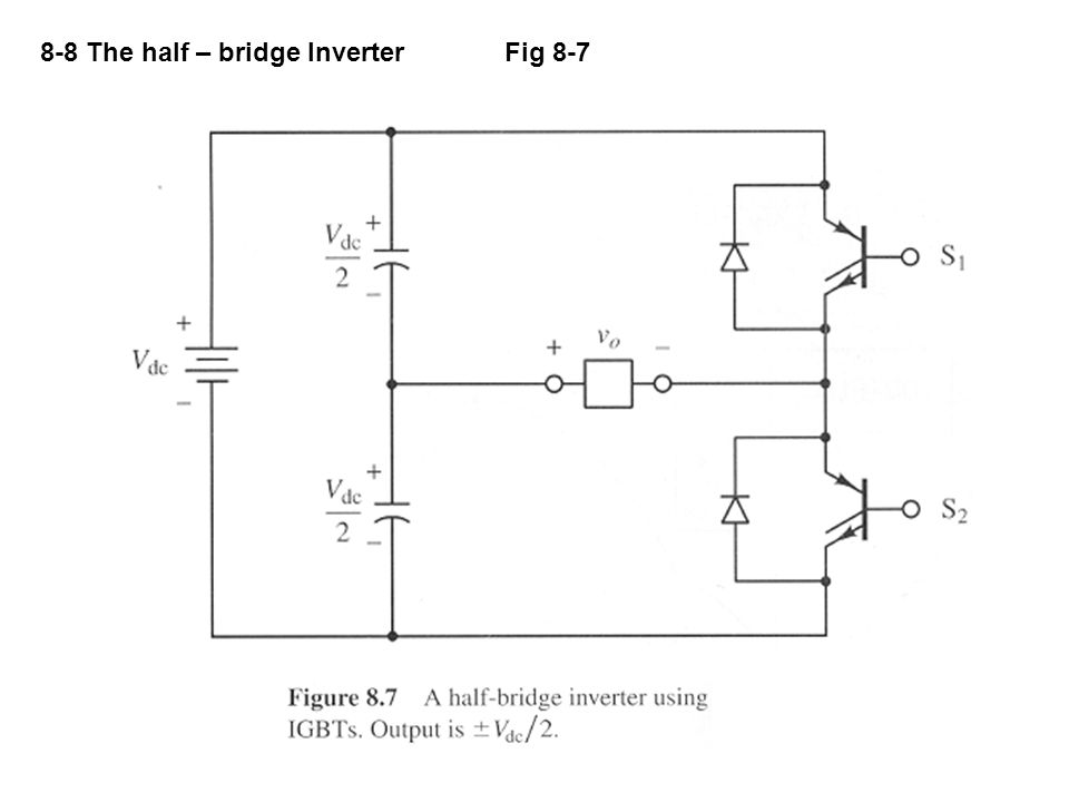 8-8 The half – bridge Inverter Fig 8-7
