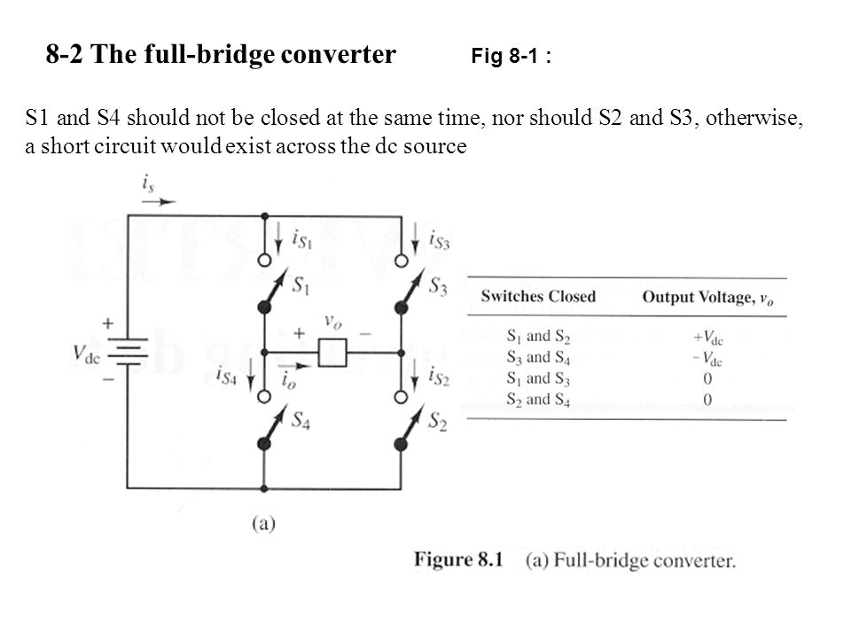 8-2 The full-bridge converter Fig 8-1 :