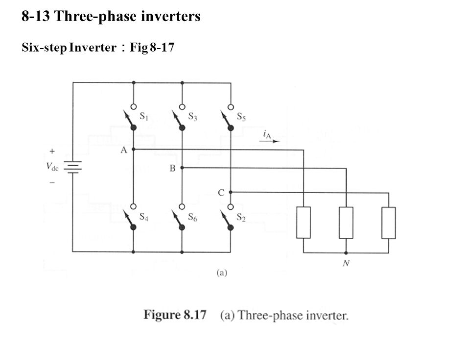8-13 Three-phase inverters