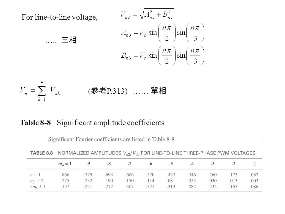 Table 8-8 Significant amplitude coefficients