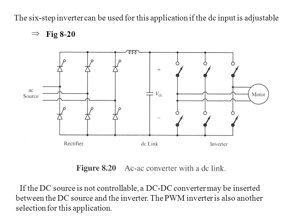 The six-step inverter can be used for this application if the dc input is adjustable