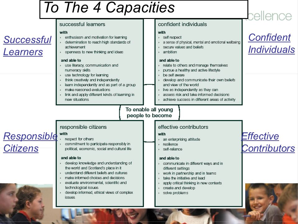 To The 4 Capacities Confident Individuals Successful Learners