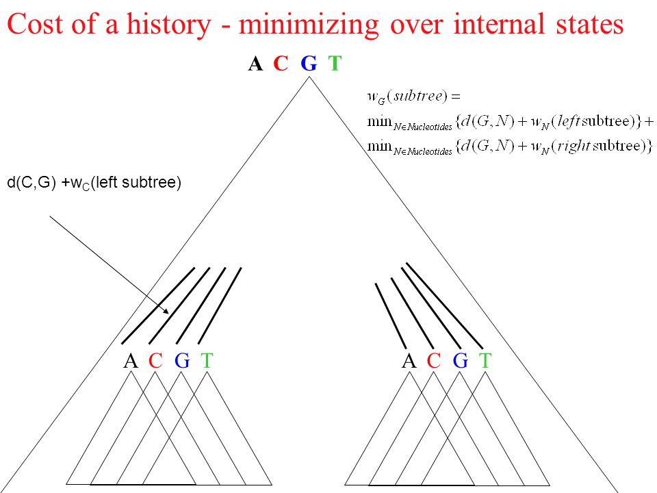Cost of a history - minimizing over internal states