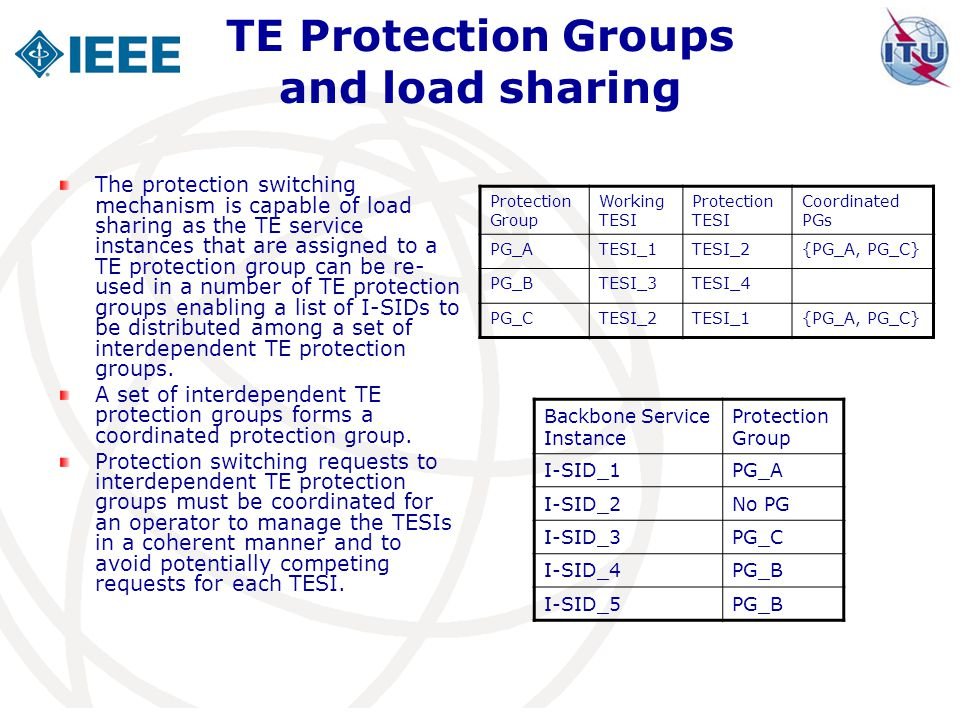 TE Protection Groups and load sharing