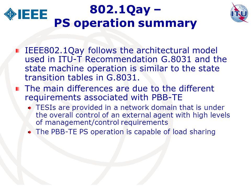 802.1Qay – PS operation summary