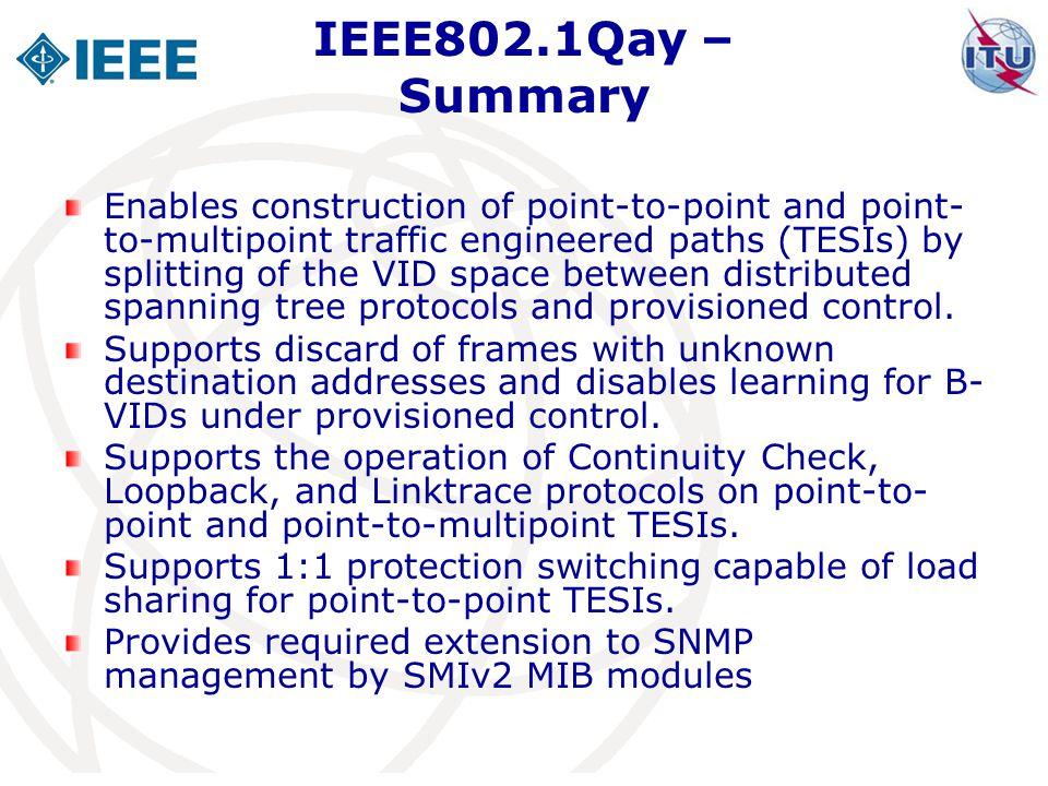 IEEE802.1Qay – Summary