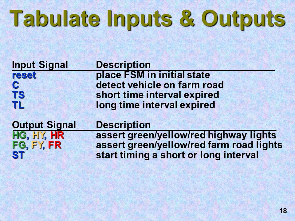 Tabulate Inputs & Outputs