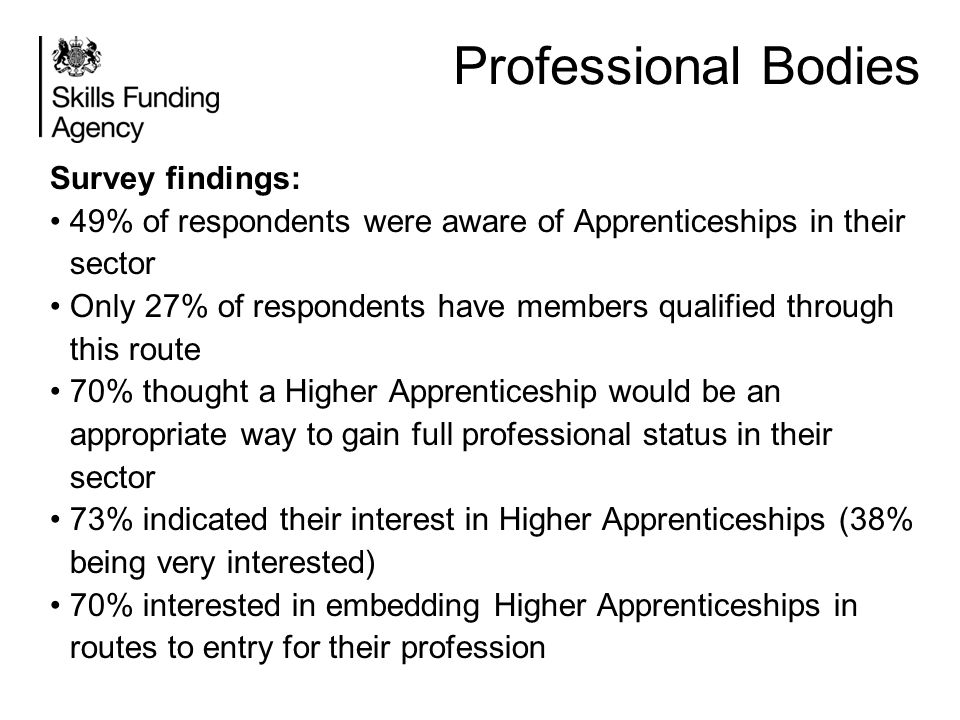 Professional Bodies Survey findings: