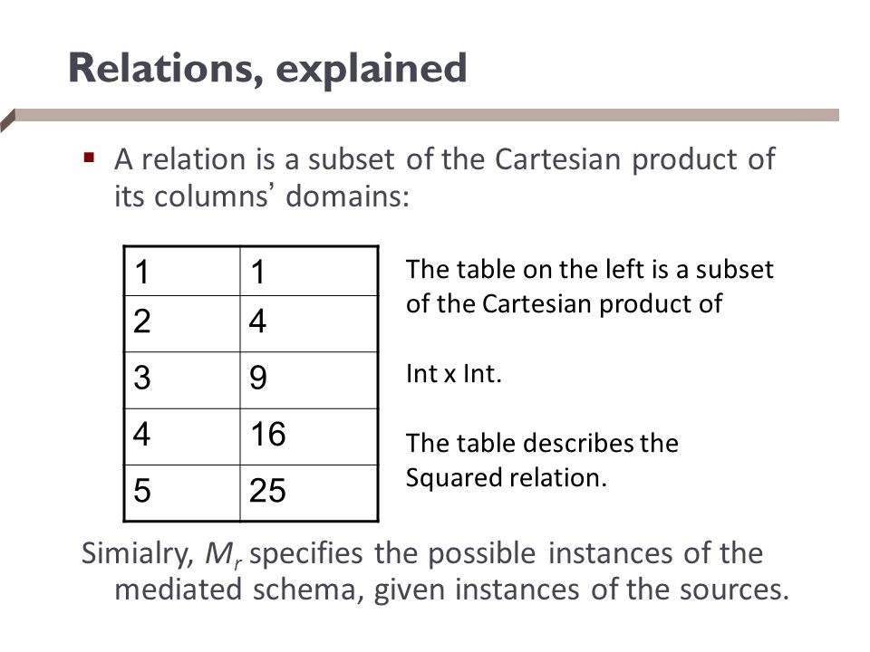 Relations, explained A relation is a subset of the Cartesian product of its columns' domains: