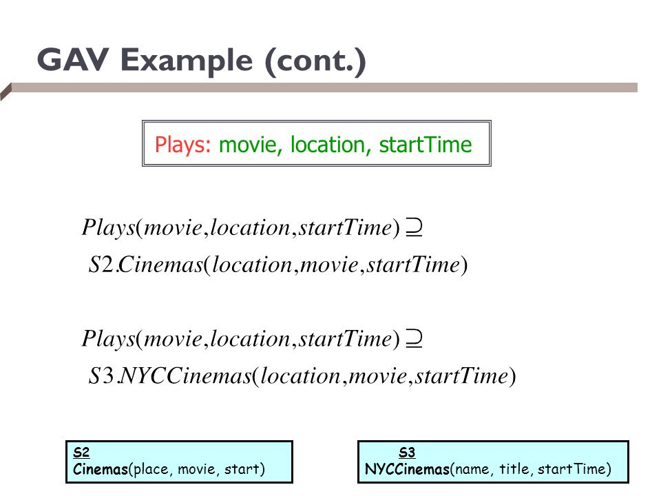 GAV Example (cont.) Plays: movie, location, startTime