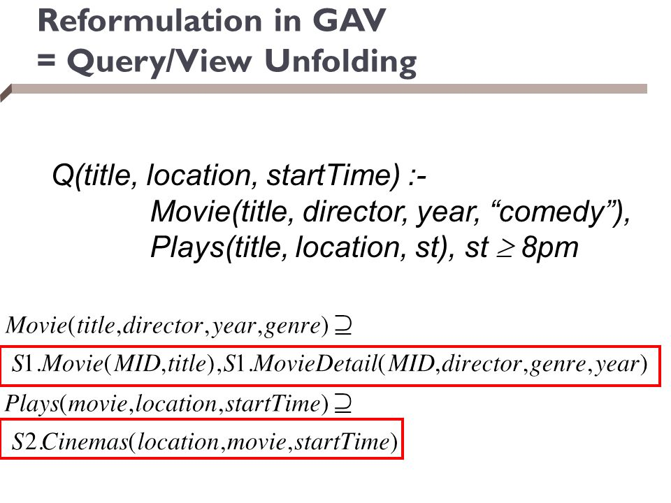 Reformulation in GAV = Query/View Unfolding