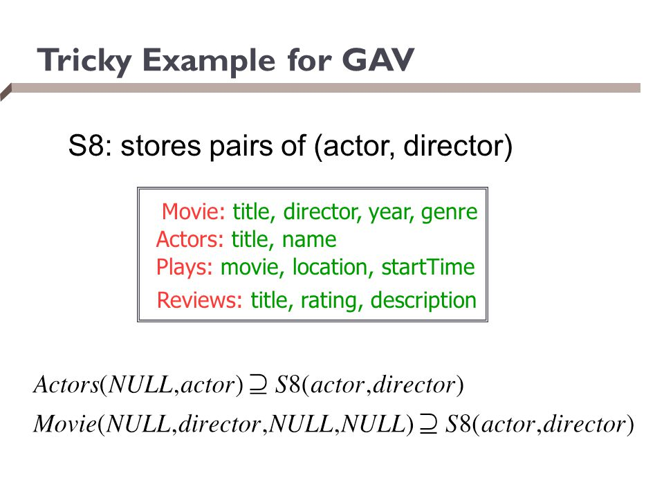 Tricky Example for GAV S8: stores pairs of (actor, director)