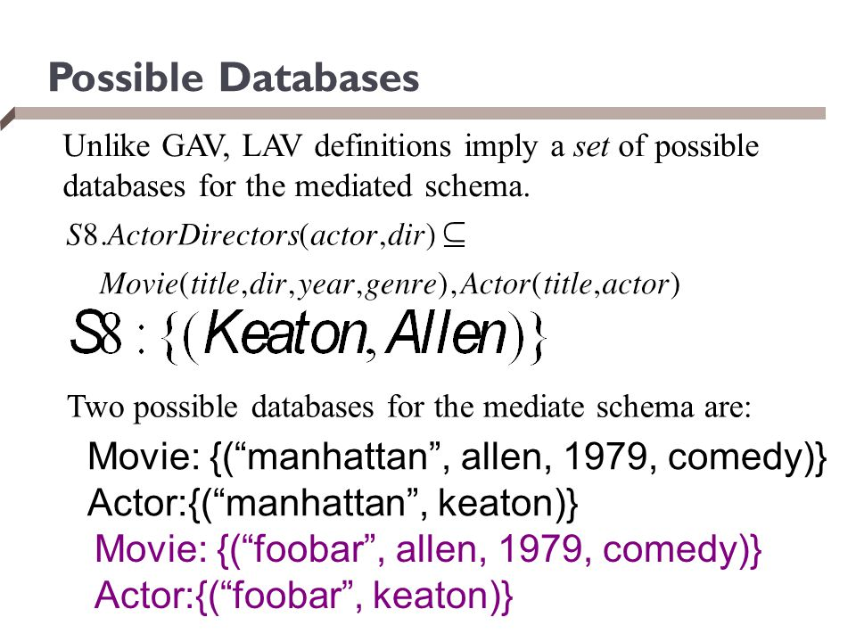 Possible Databases Movie: {( manhattan , allen, 1979, comedy)}
