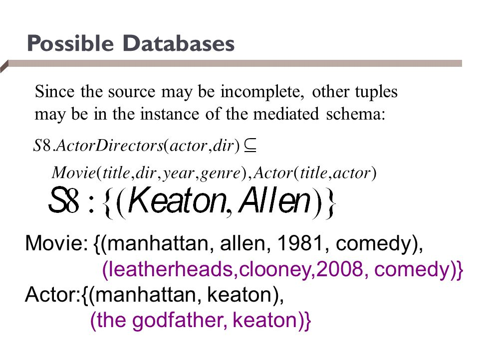 Possible Databases Movie: {(manhattan, allen, 1981, comedy),