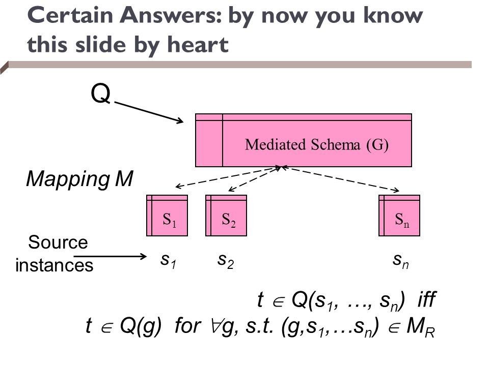 Certain Answers: by now you know this slide by heart