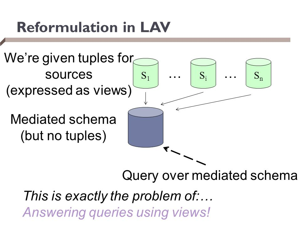 We're given tuples for sources