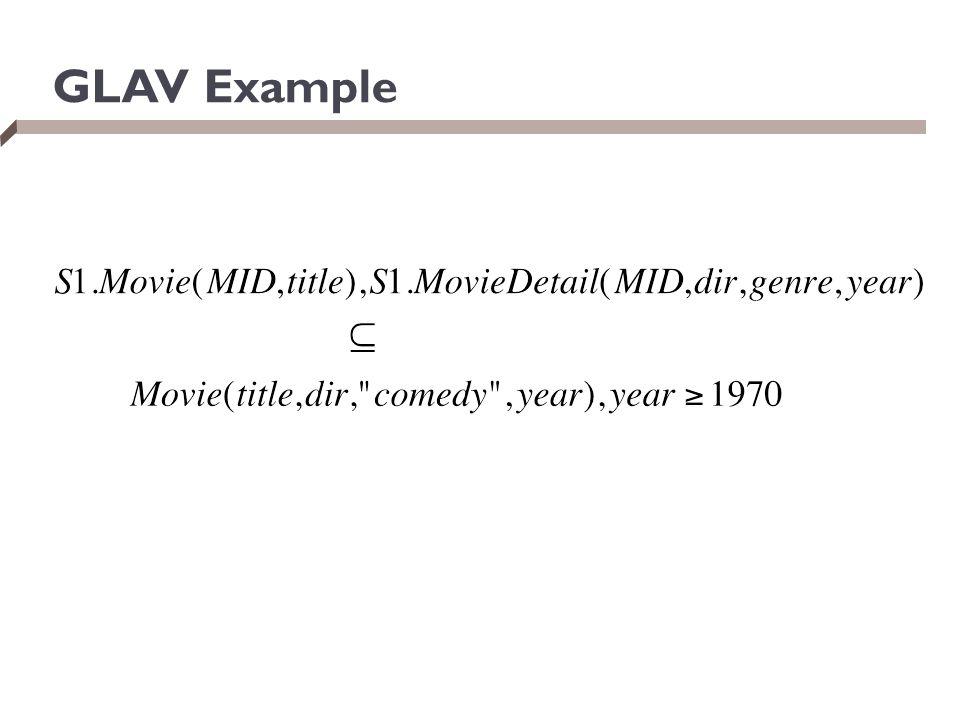 GLAV Example