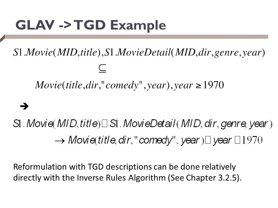 GLAV -> TGD Example 
