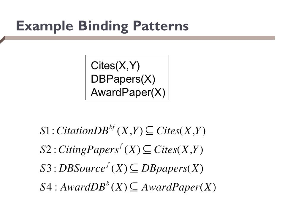 Example Binding Patterns