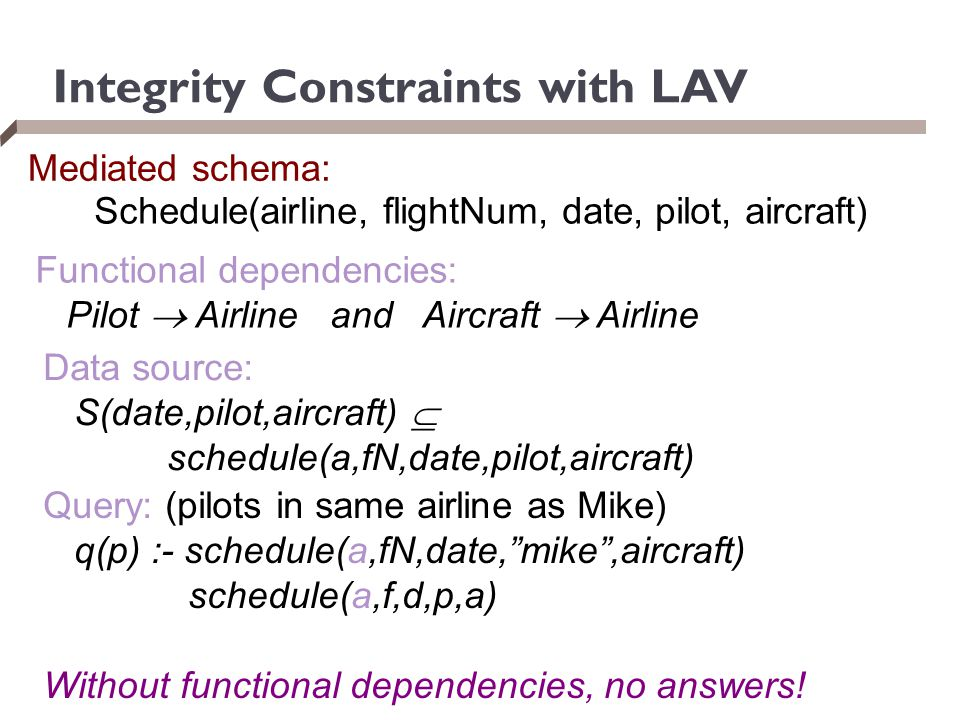 Integrity Constraints with LAV