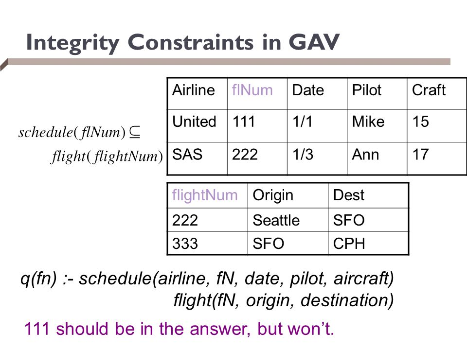 Integrity Constraints in GAV