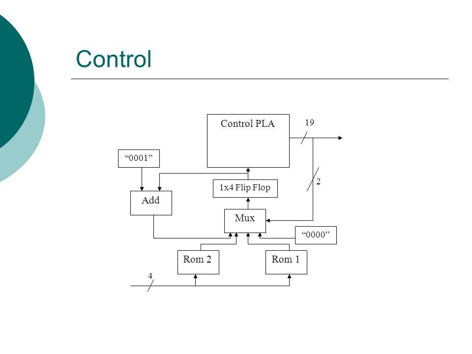 Control Rom 2 Rom 1 Control PLA Mux Add 19 0001 2 1x4 Flip Flop