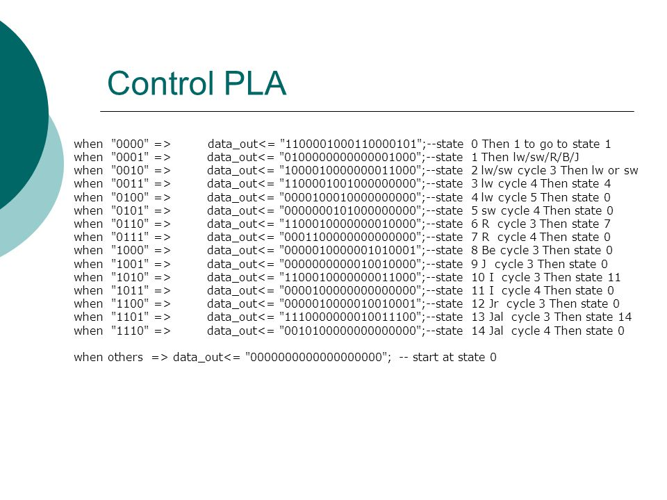 Control PLA