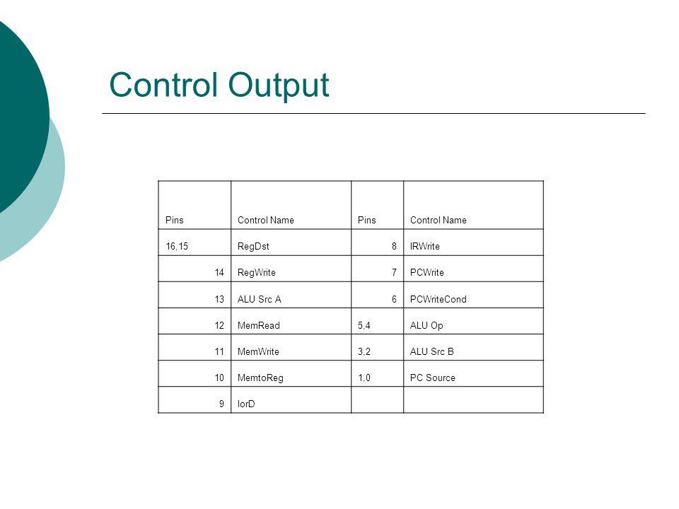 Control Output Pins Control Name 16,15 RegDst 8 IRWrite 14 RegWrite 7