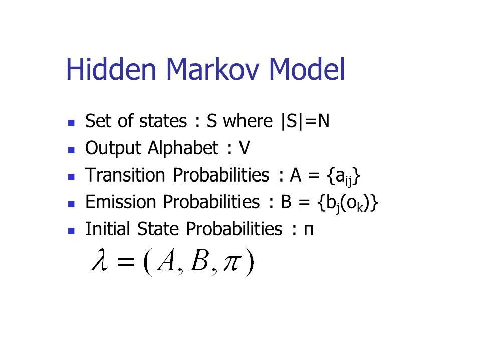 Hidden Markov Model Set of states : S where |S|=N Output Alphabet : V