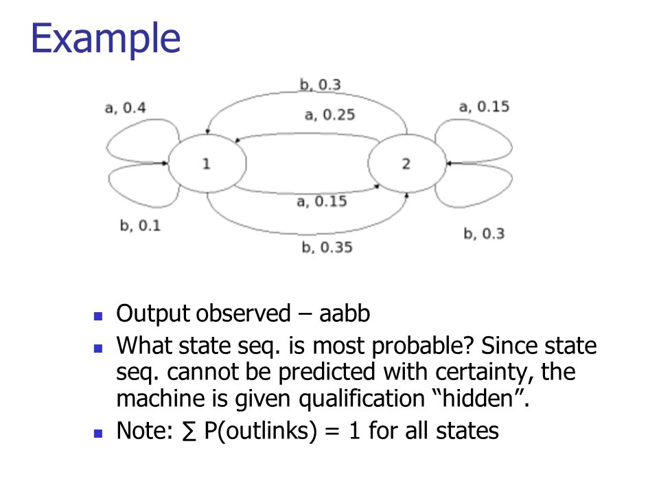 Example Output observed – aabb