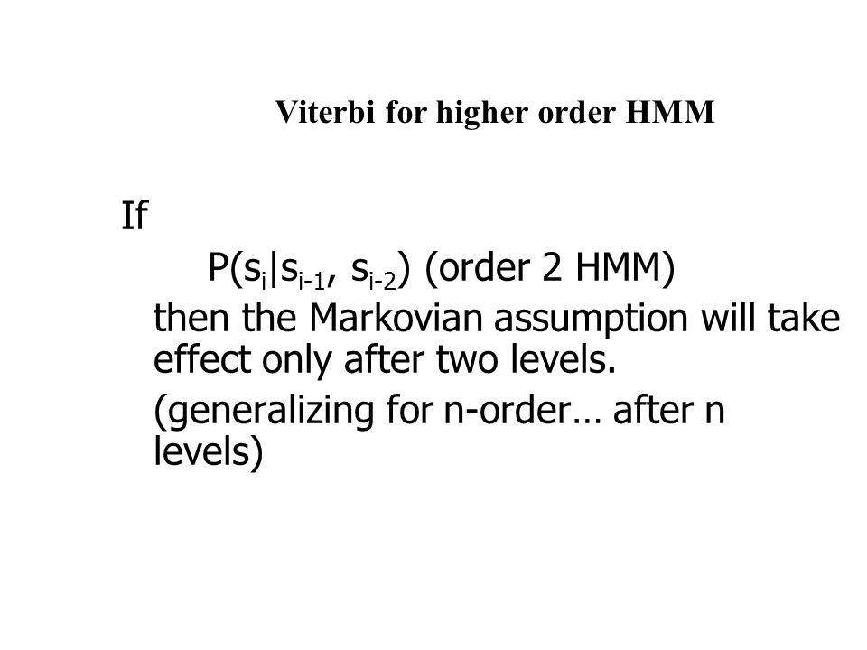 P(si|si-1, si-2) (order 2 HMM)