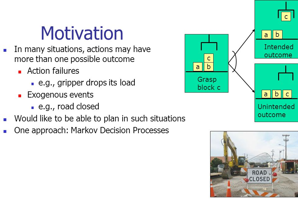 Motivation c. a. b. In many situations, actions may have more than one possible outcome. Action failures.