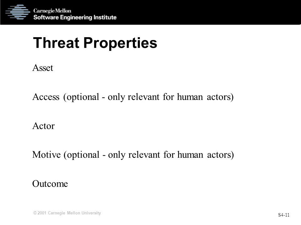 Threat Properties Asset