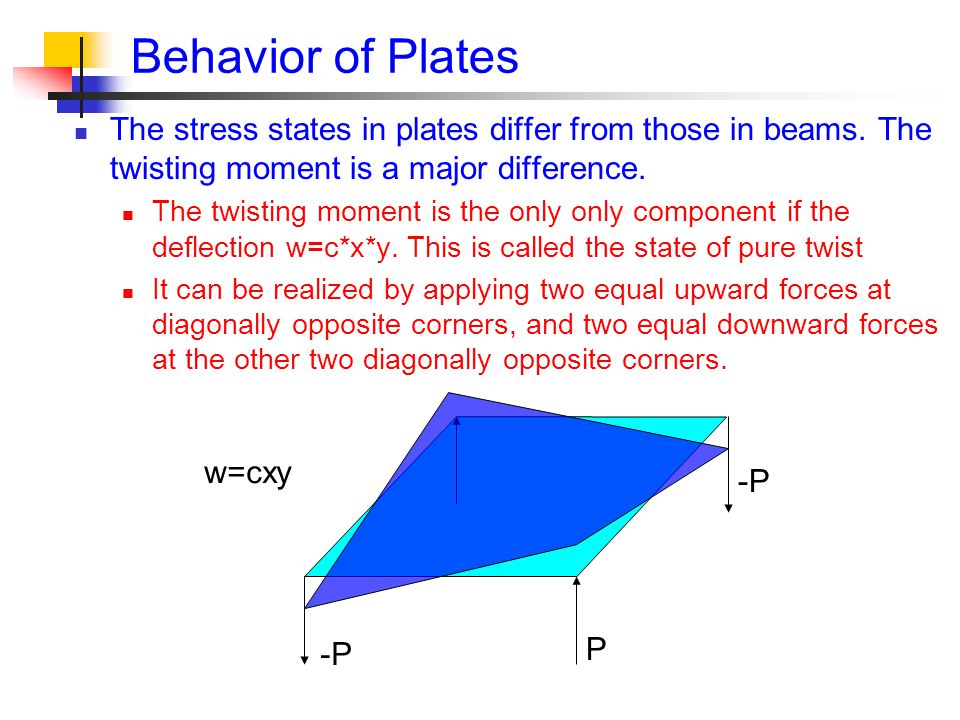Behavior of Plates The stress states in plates differ from those in beams. The twisting moment is a major difference.