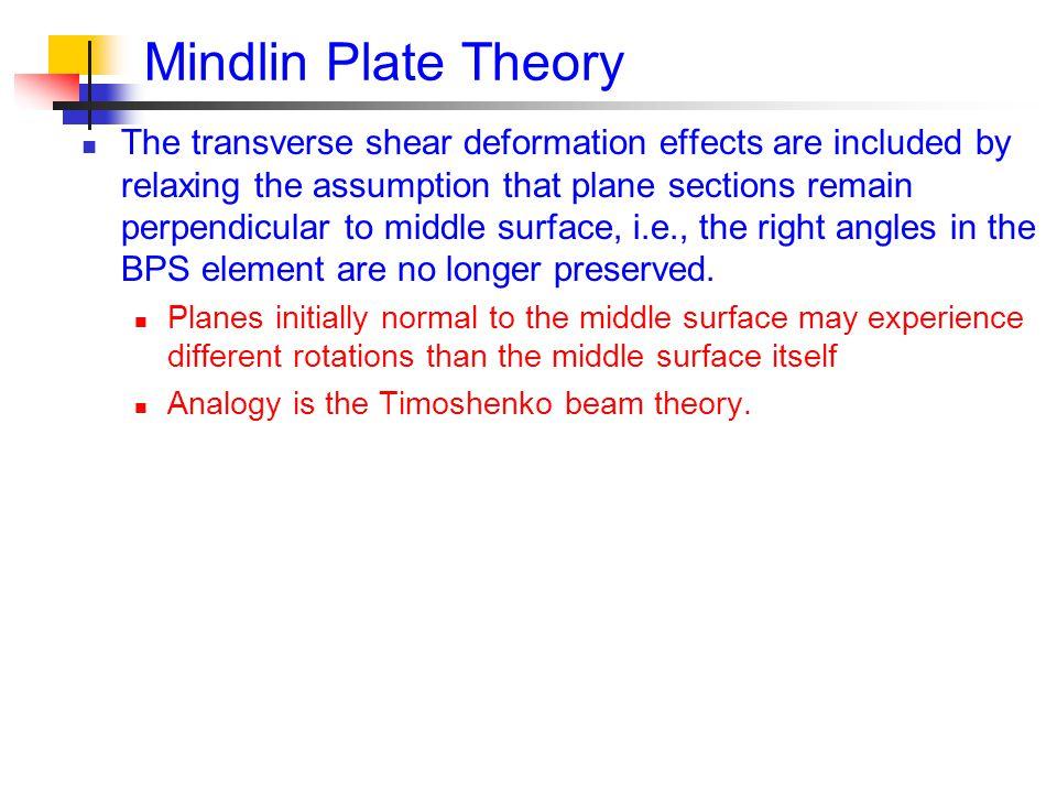 Mindlin Plate Theory