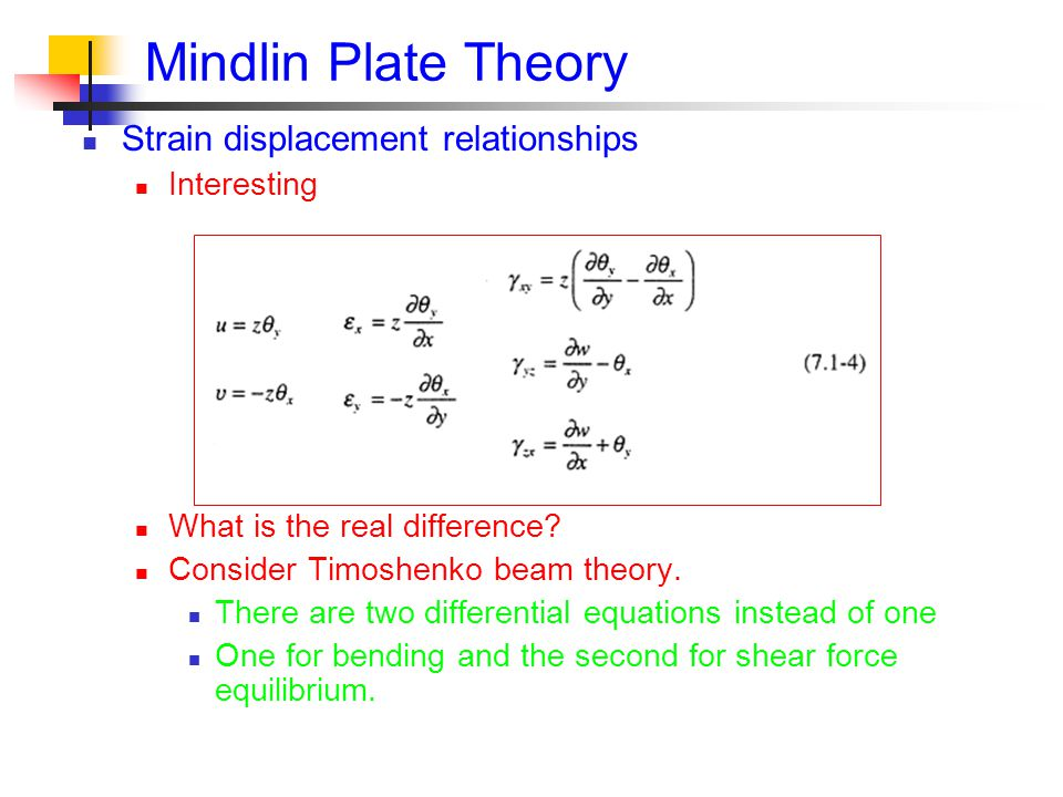 Mindlin Plate Theory Strain displacement relationships Interesting