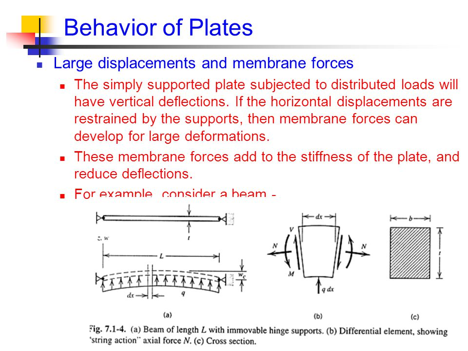 Behavior of Plates Large displacements and membrane forces