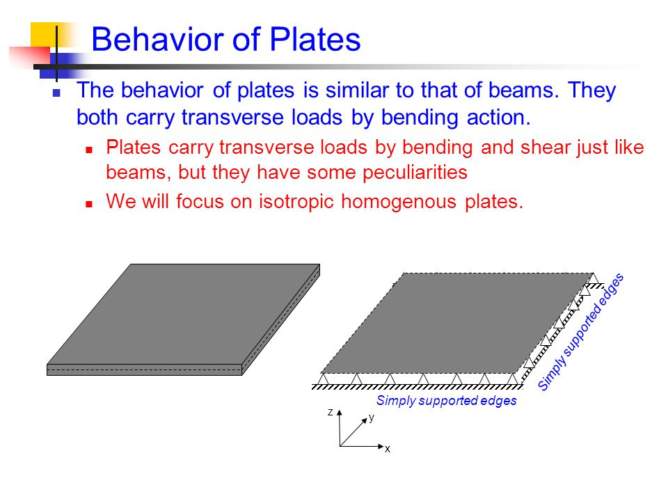 Behavior of Plates The behavior of plates is similar to that of beams. They both carry transverse loads by bending action.
