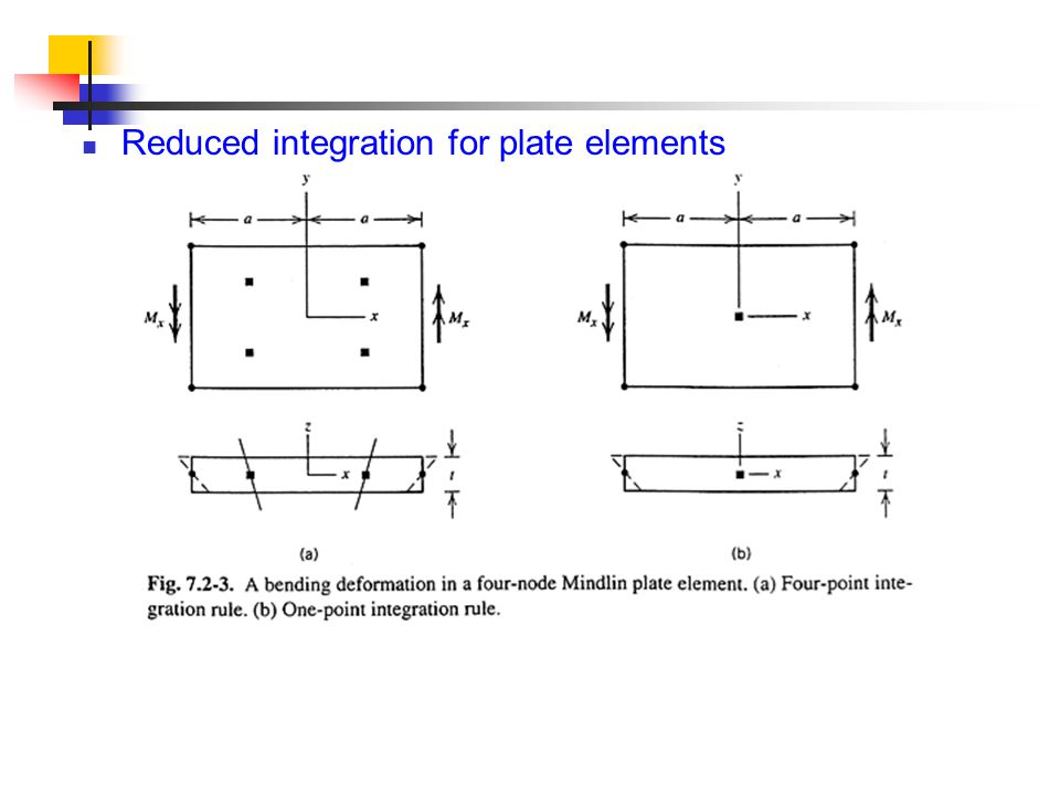 Reduced integration for plate elements