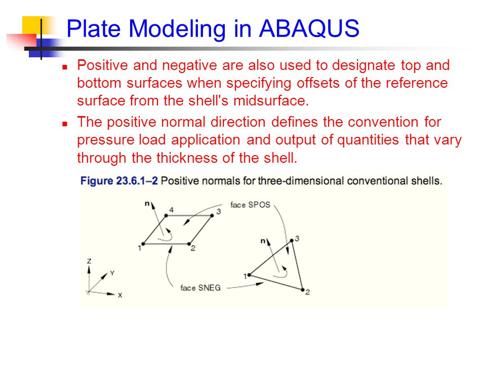 Plate Modeling in ABAQUS