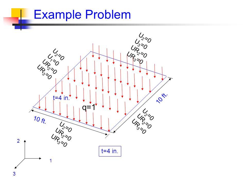 Example Problem q=1 U2=0 U3=0 UR2=0 UR3=0 U2=0 U1=0 UR2=0 UR3=0 10 ft.