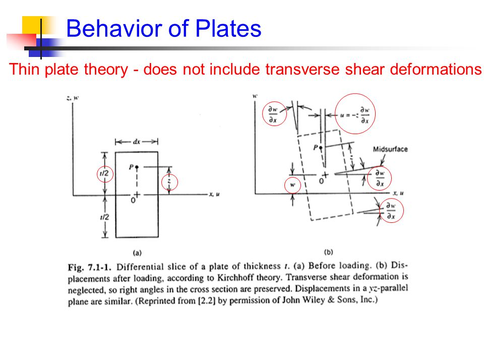 Behavior of Plates Thin plate theory - does not include transverse shear deformations
