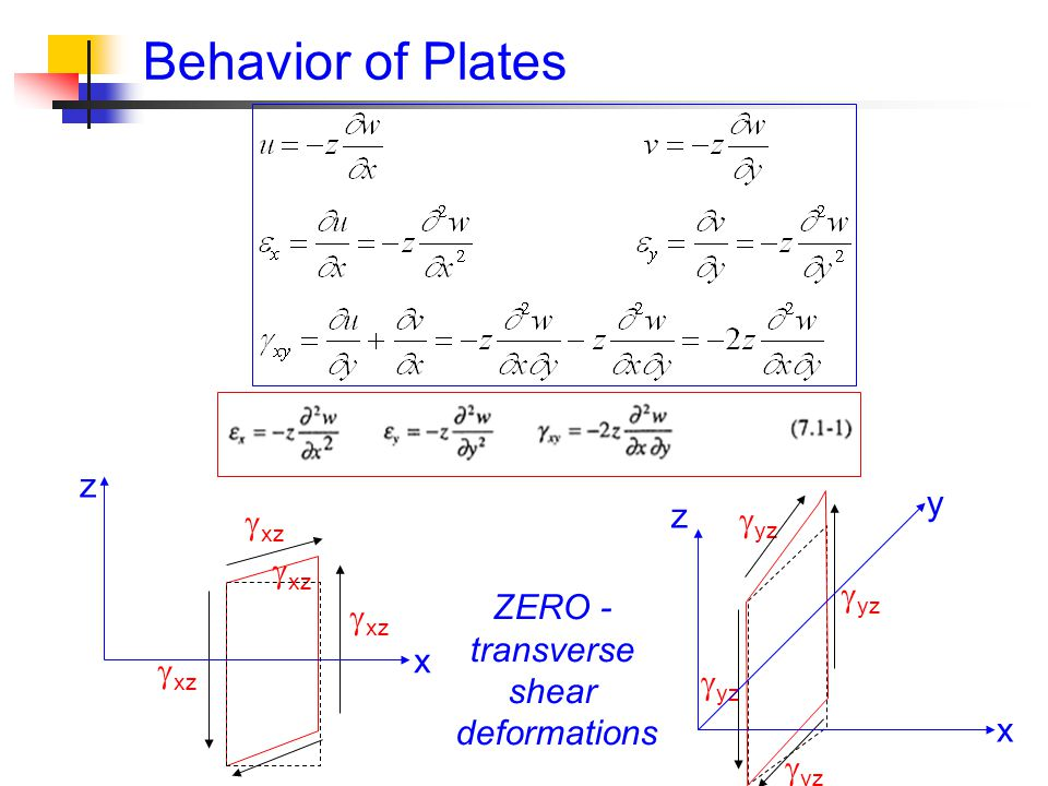 Behavior of Plates z y z xz xz ZERO - xz transverse shear x xz