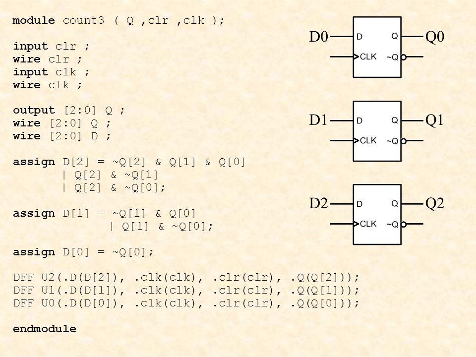 Q0 Q1 Q2 D0 D1 D2 module count3 ( Q ,clr ,clk ); input clr ;
