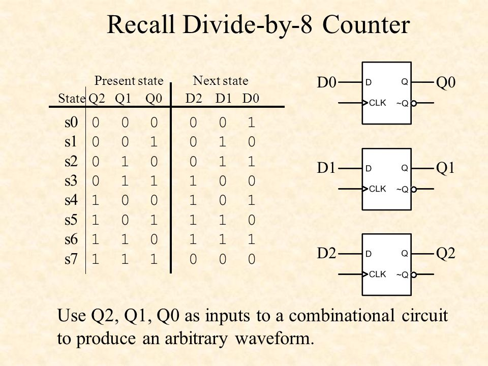 Recall Divide-by-8 Counter