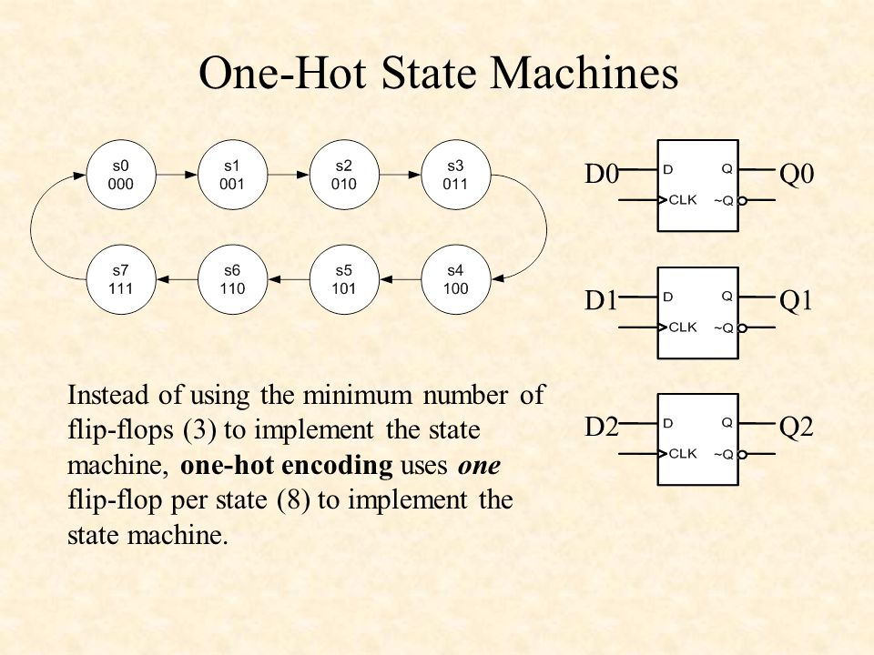 One-Hot State Machines