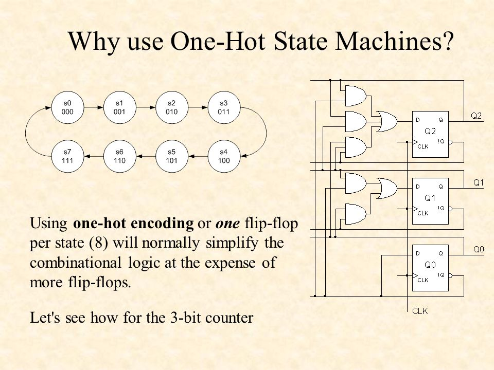 Why use One-Hot State Machines