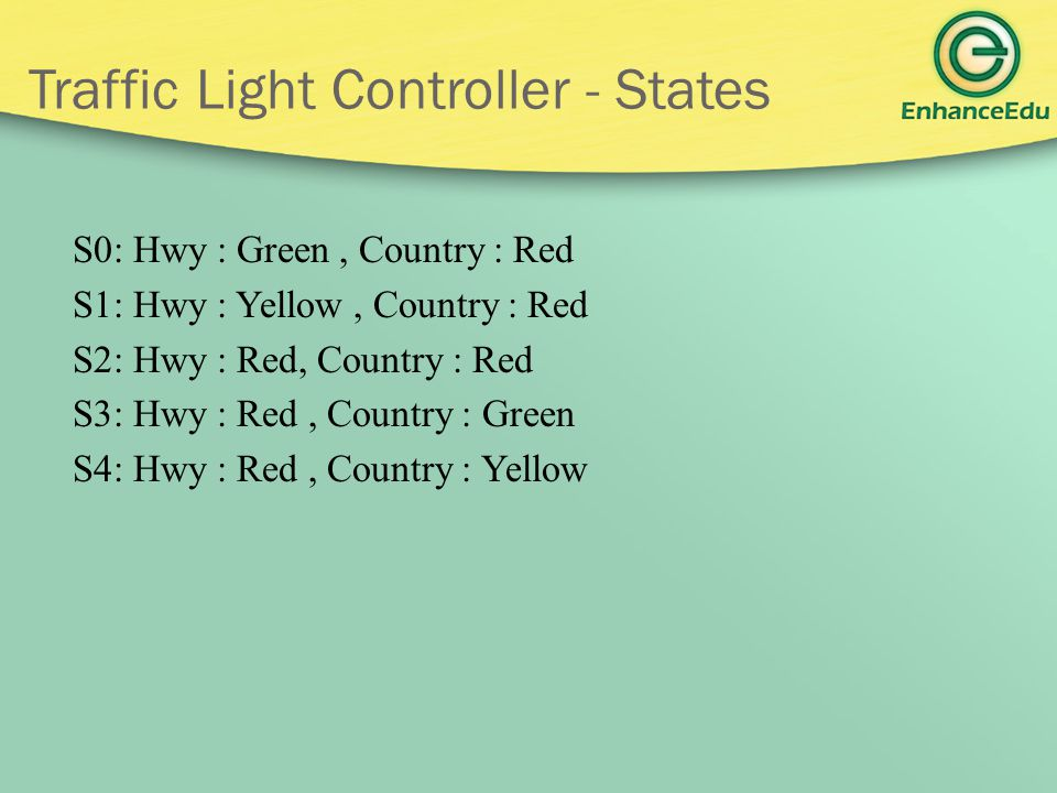 Traffic Light Controller - States