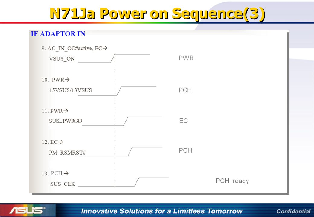 N71Ja Power on Sequence(3)